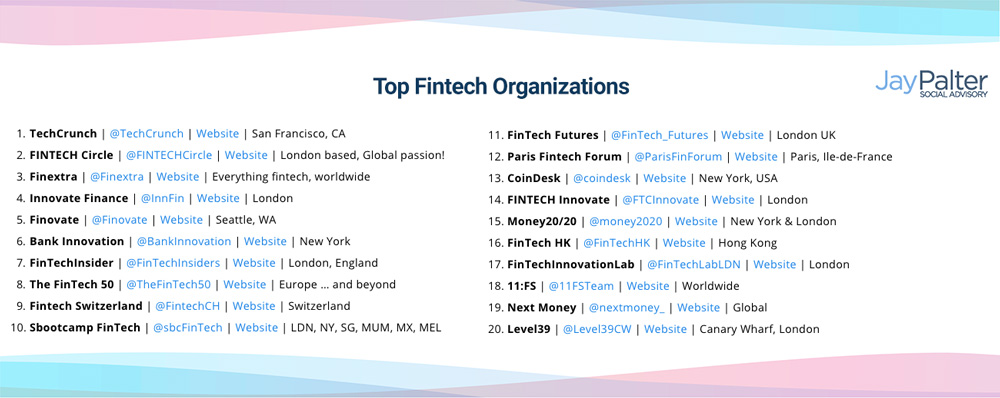 2019-Organizations-Fintech Influencers